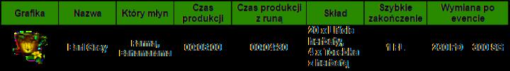 6cdgM3.png