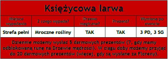 larwa.png